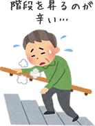 階段を下りる時に膝が痛い